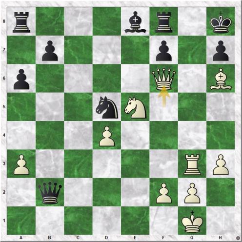 Artemiev Vladislav - Hracek Zbynek (29.Qxf6+)