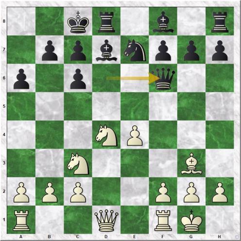 Adhiban Baskaran - Sethuraman SP (11...Qf6)