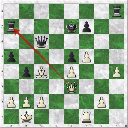 Carlsen Magnus - Kotronias Vasilios (25.Qxe3)