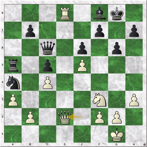 Tal Mihail - Suttles Duncan (29.Qd2)