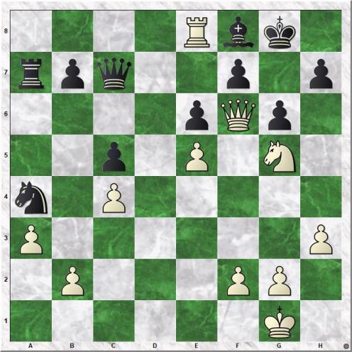 Tal Mihail - Suttles Duncan (33.Ng5)