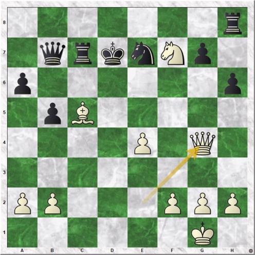 Boleslavsky Isaak - Dzindzichashvili Roman (24.Qg4+)