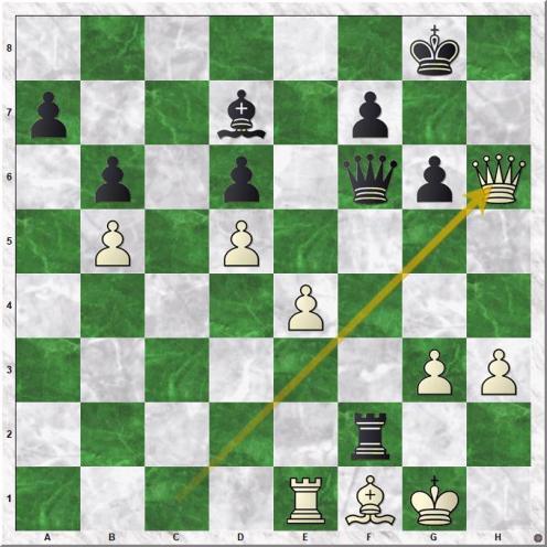 Britton Richard - Shamkovich Leonid Alexandrovic (31.Qxh6)