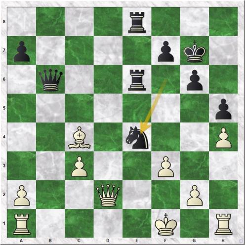 Anand Viswanathan - Kasparov Garry (25...Ne4!)