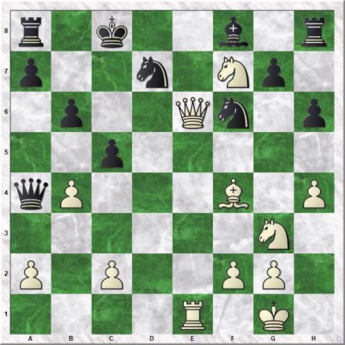 Minic Dragoljub - Vukic Milan (20...b6)