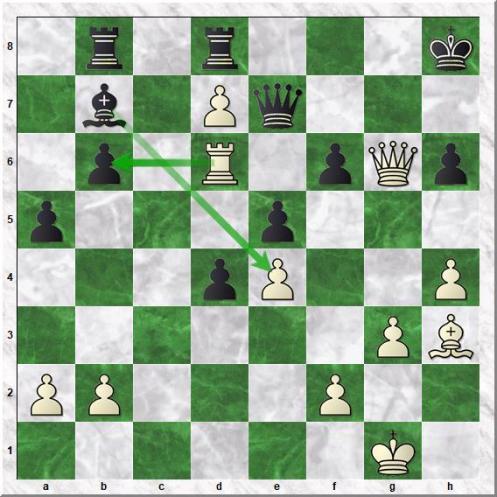 Ganguly Surya Shekhar - Saduakassova Dinara (32...cxd4)