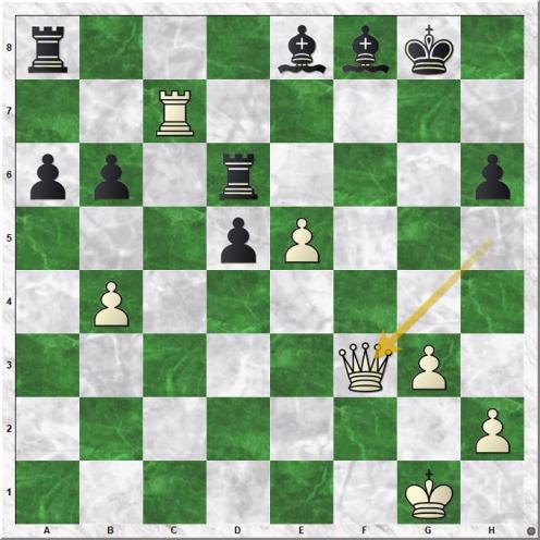 Gelfand Boris - Ivanchuk Vassily (32.Qf3)