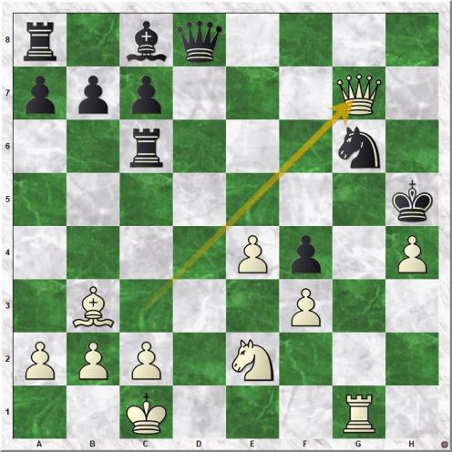 Smith Andrew Philip - Prasath Malola TS (24.Qg7)